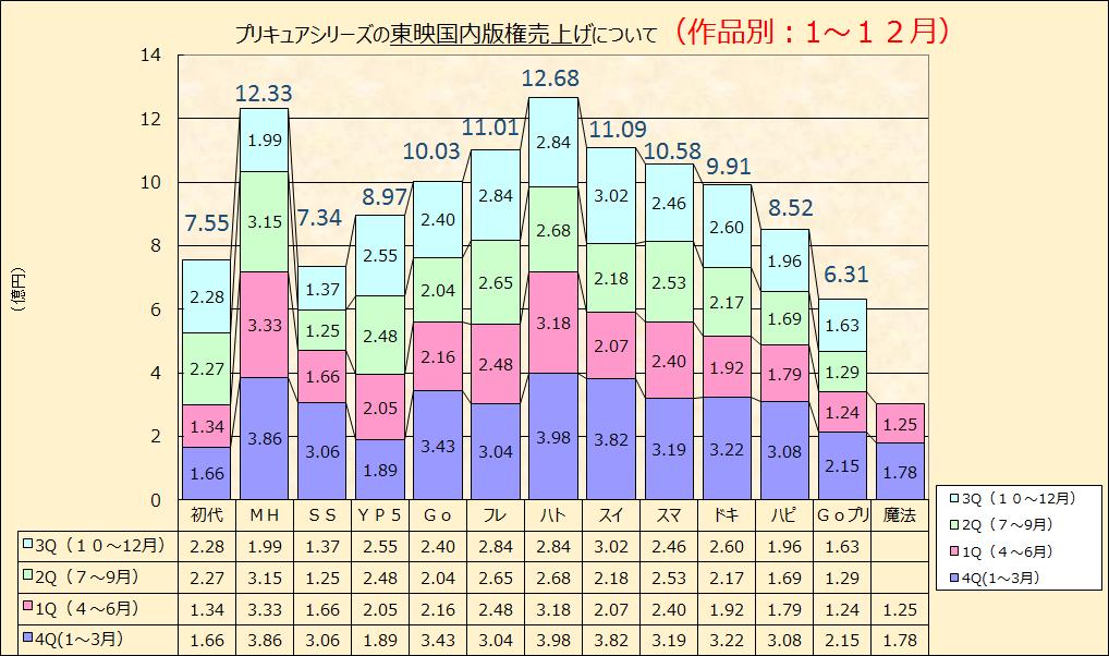 f:id:kasumi19732004:20160730105335p:plain