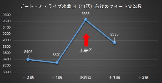 f:id:kasumi19732004:20160731203036p:plain
