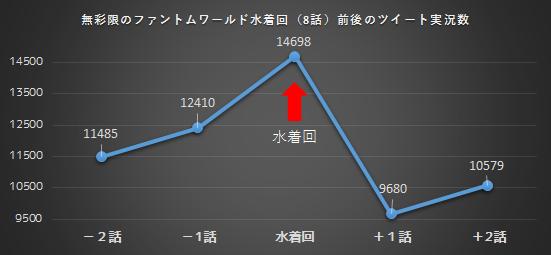 f:id:kasumi19732004:20160731203536p:plain