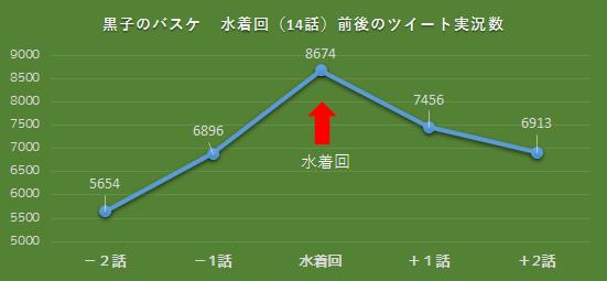 f:id:kasumi19732004:20160731203634p:plain