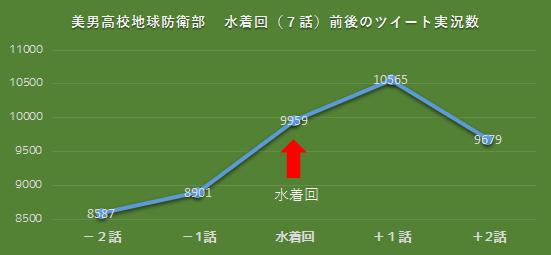 f:id:kasumi19732004:20160731203653p:plain