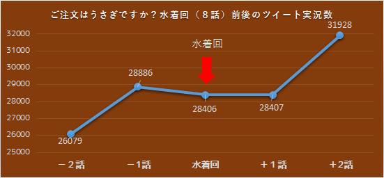 f:id:kasumi19732004:20160731203753p:plain
