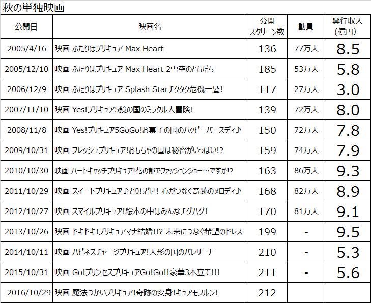 f:id:kasumi19732004:20160804111137p:plain