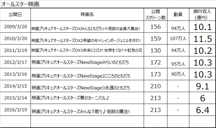 f:id:kasumi19732004:20160804111202p:plain