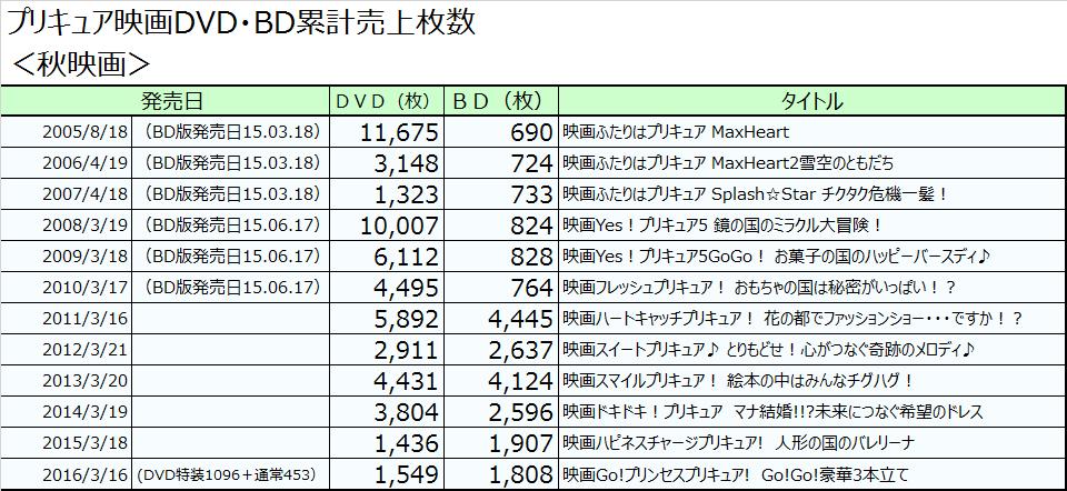 f:id:kasumi19732004:20160804114217p:plain