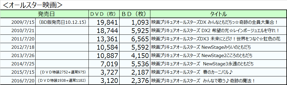 f:id:kasumi19732004:20160804114235p:plain
