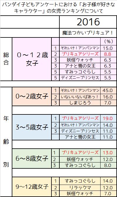 f:id:kasumi19732004:20160804114728p:plain