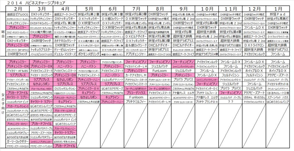 f:id:kasumi19732004:20160804115554p:plain