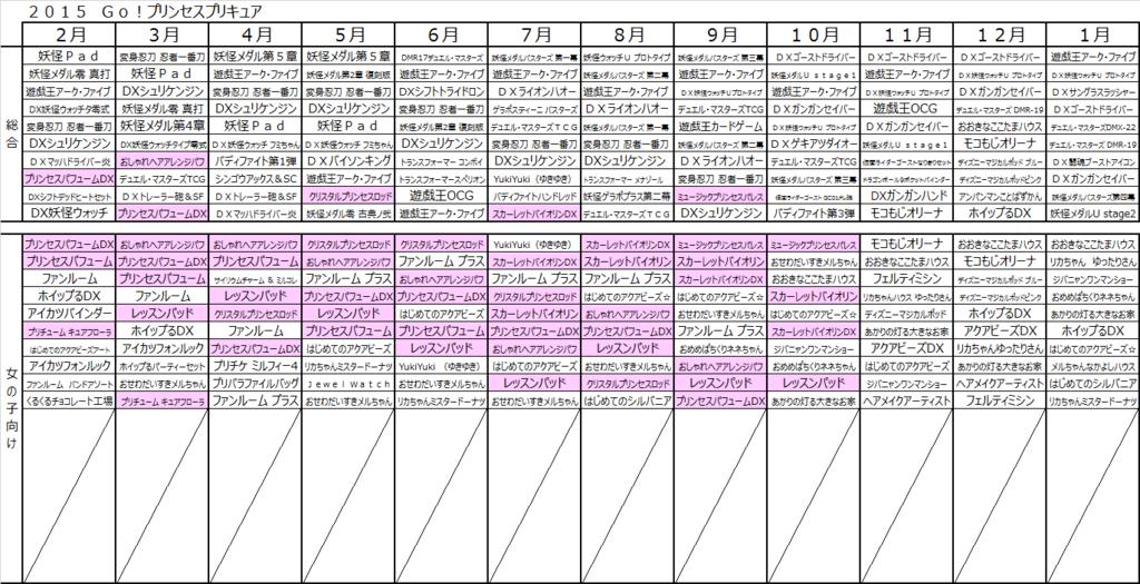 f:id:kasumi19732004:20160804115611p:plain