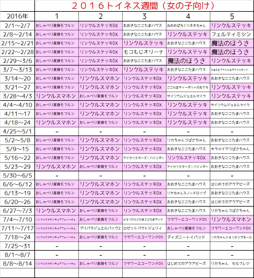 f:id:kasumi19732004:20160817220627p:plain