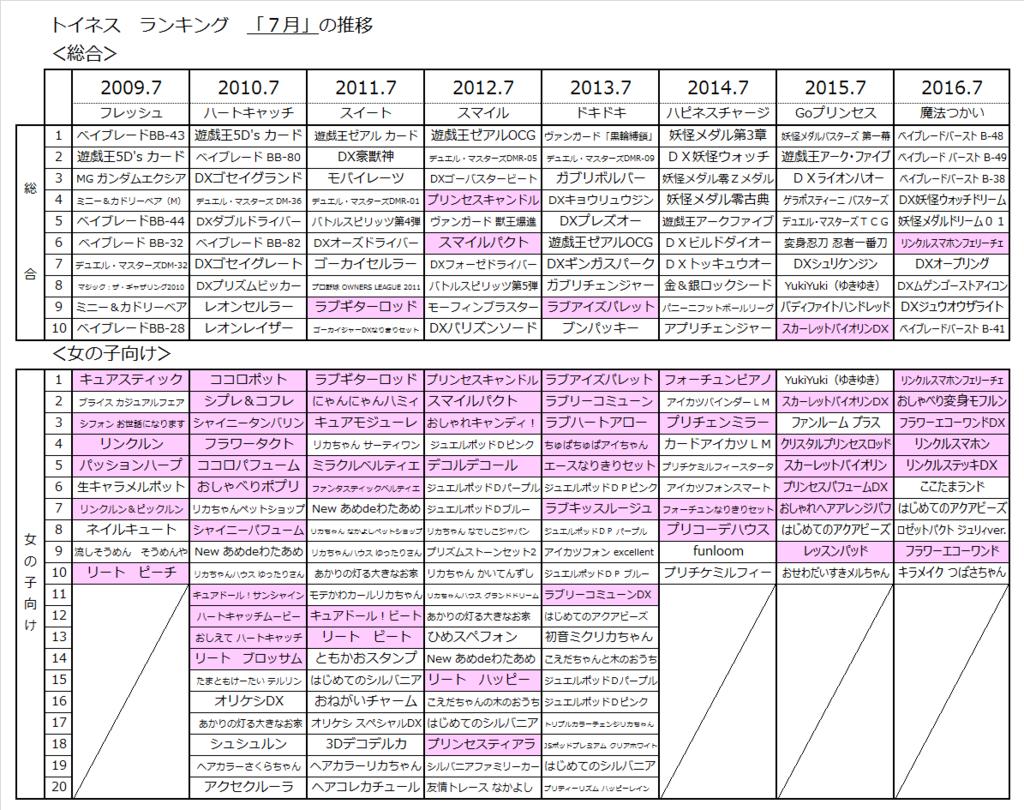 f:id:kasumi19732004:20160820175311p:plain