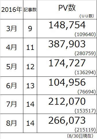 f:id:kasumi19732004:20160830220241p:plain