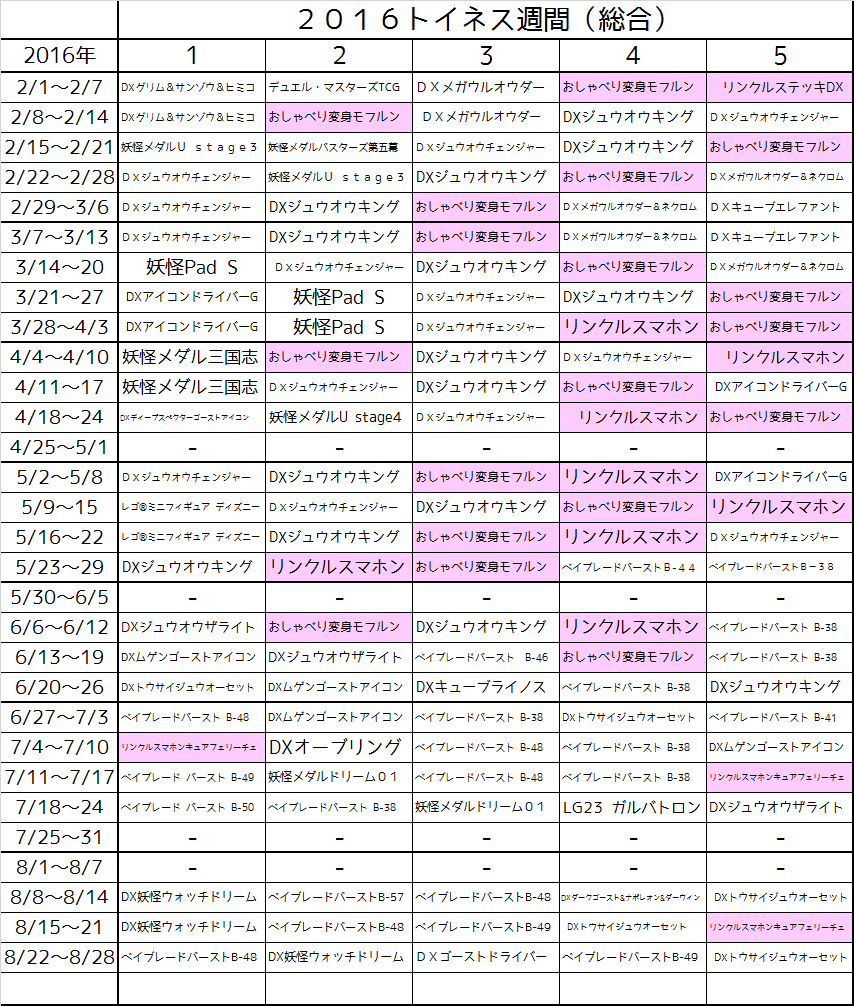 プリキュアシリーズ数字議論スレッド179 [無断転載禁止]©2ch.net->画像>90枚