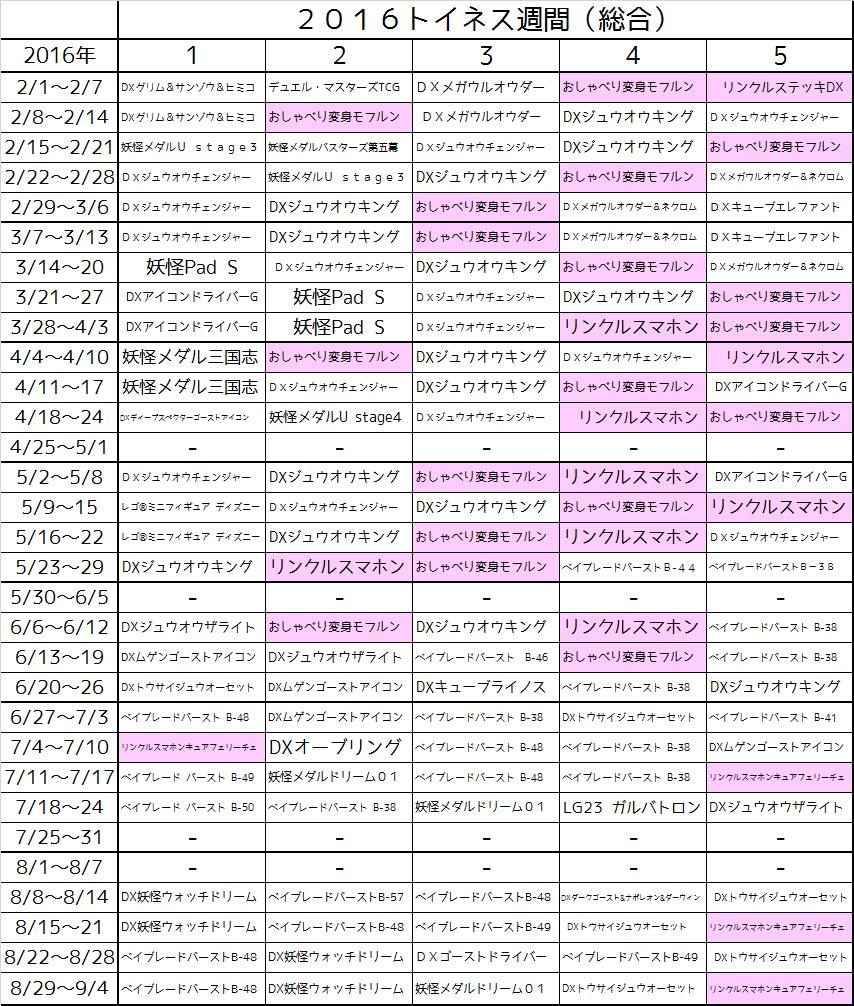 f:id:kasumi19732004:20160907210909p:plain