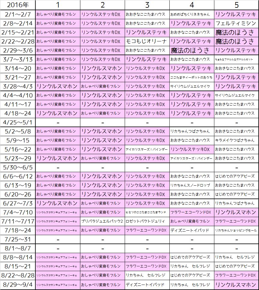 f:id:kasumi19732004:20160907210949p:plain