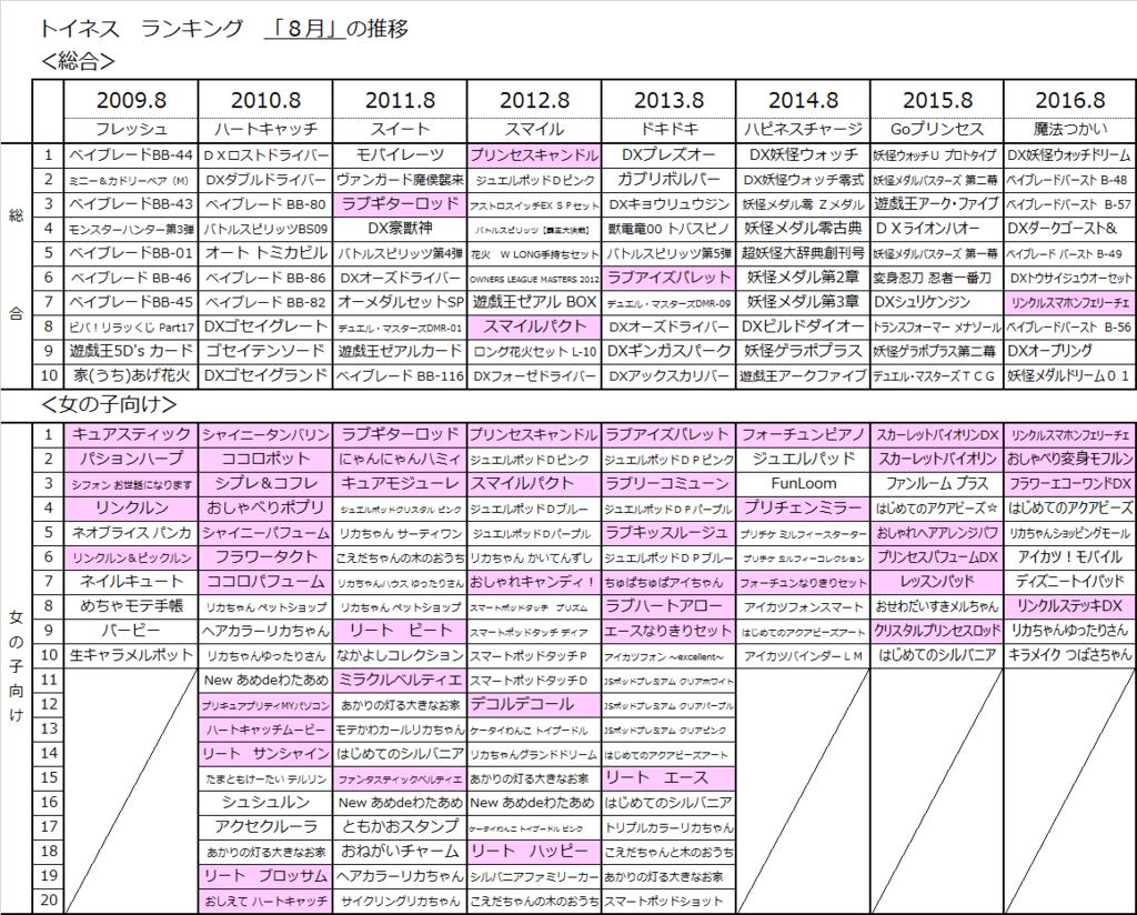 f:id:kasumi19732004:20160915225012p:plain
