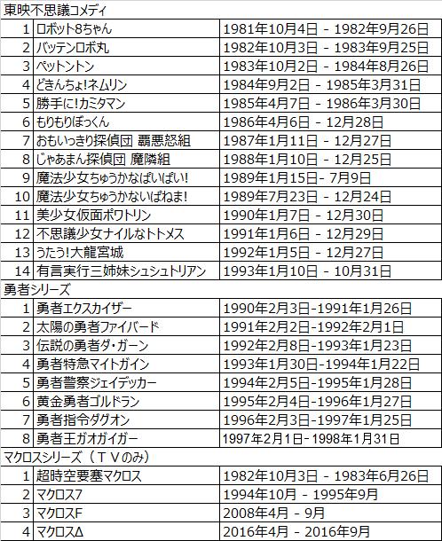 f:id:kasumi19732004:20161002204948p:plain