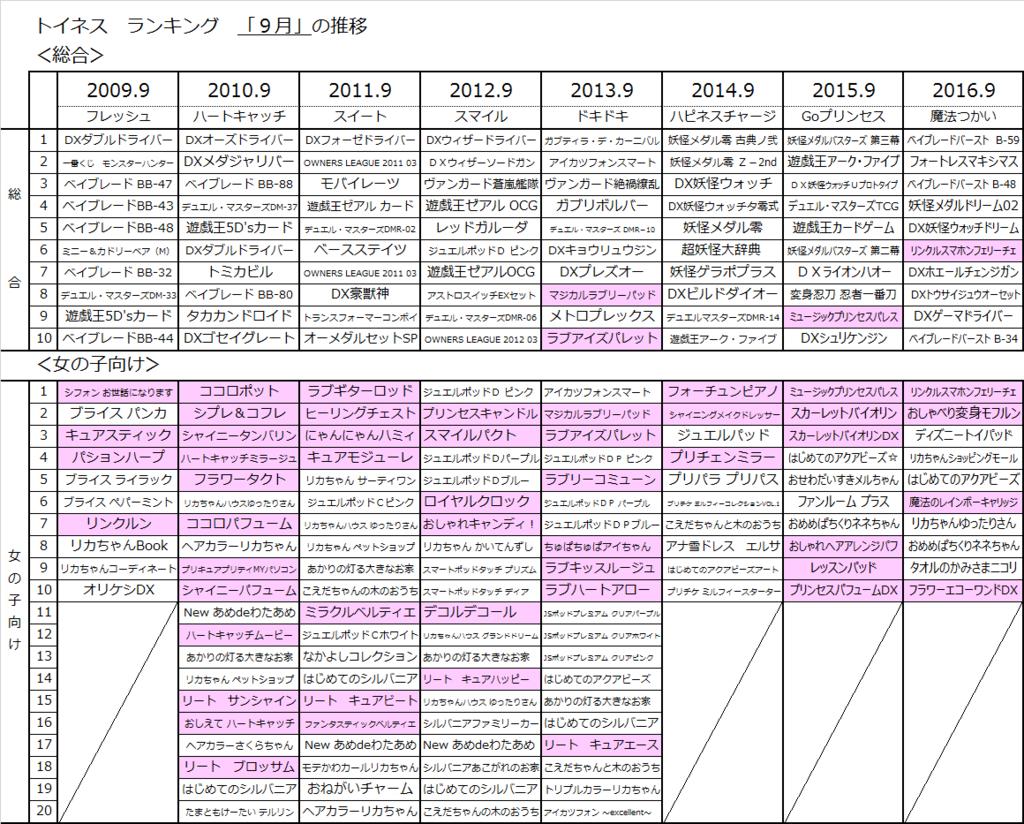 f:id:kasumi19732004:20161009101015p:plain