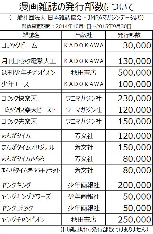 f:id:kasumi19732004:20161016164643p:plain