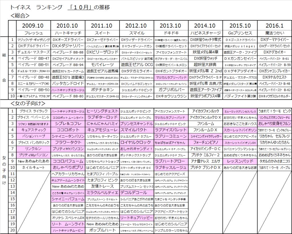 f:id:kasumi19732004:20161120094455p:plain