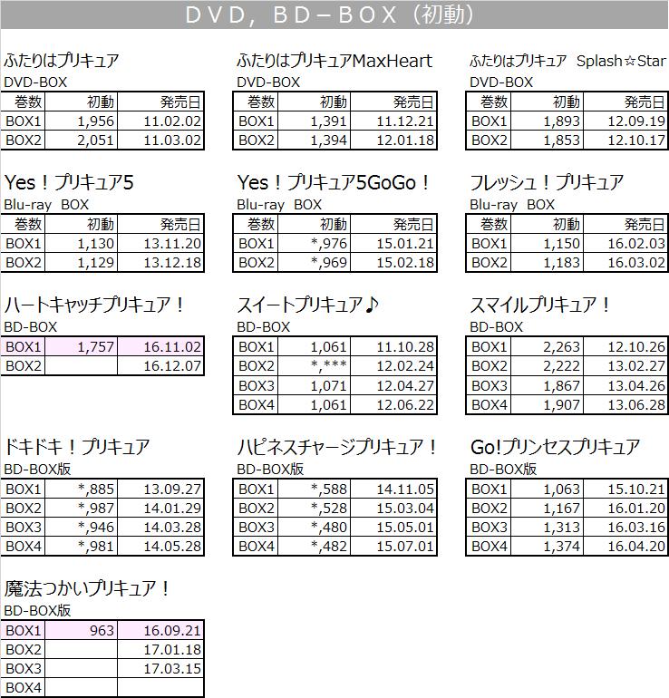 f:id:kasumi19732004:20161126104550p:plain
