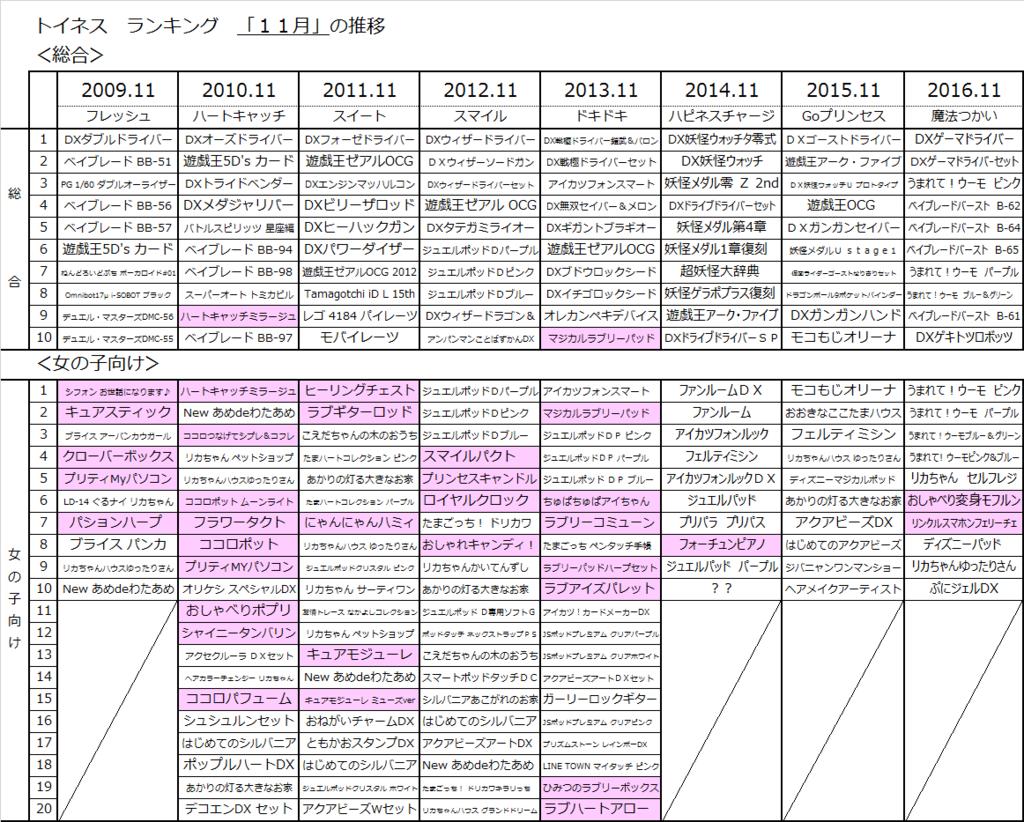 f:id:kasumi19732004:20161215212415p:plain