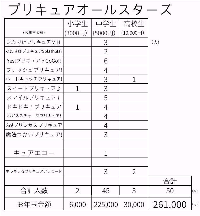 f:id:kasumi19732004:20161231153736p:plain
