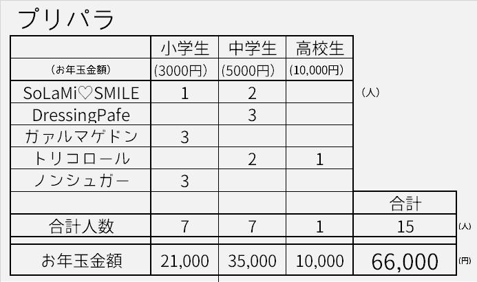 f:id:kasumi19732004:20161231154032p:plain
