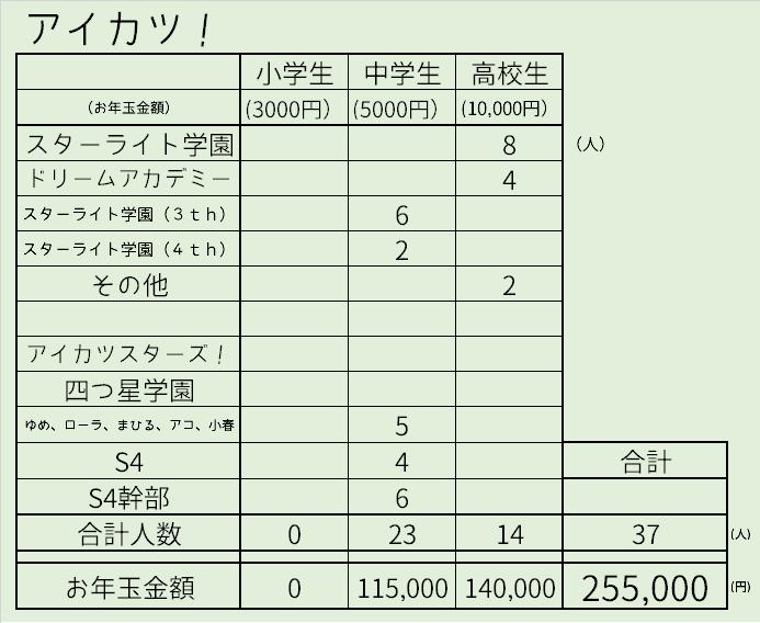 f:id:kasumi19732004:20161231154730p:plain