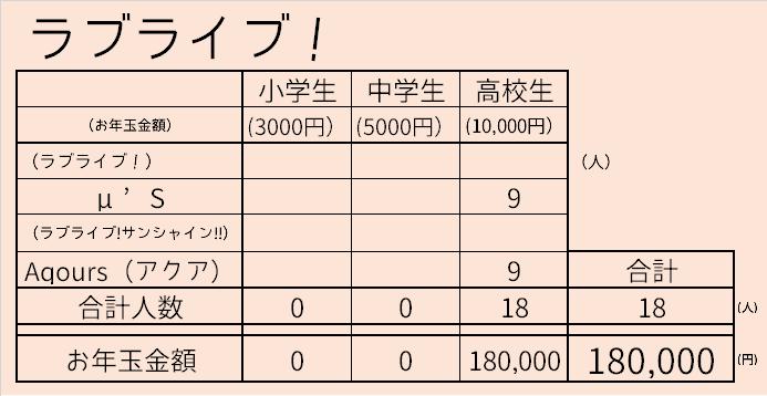 f:id:kasumi19732004:20161231155149p:plain