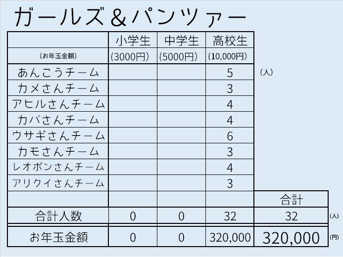 f:id:kasumi19732004:20161231155321p:plain