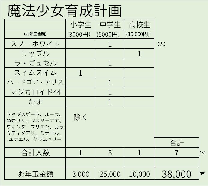 f:id:kasumi19732004:20161231155650p:plain