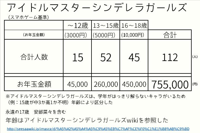 f:id:kasumi19732004:20161231155913p:plain
