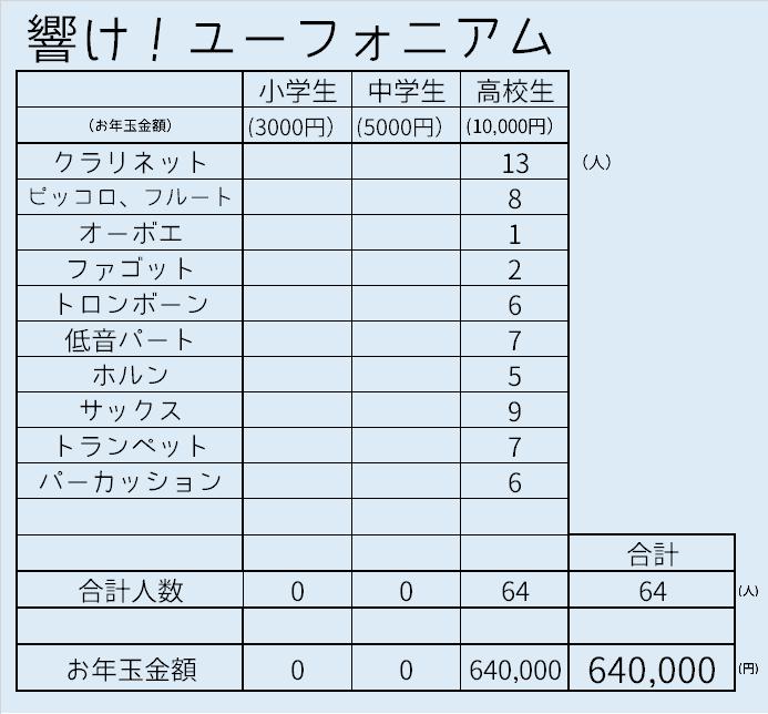 f:id:kasumi19732004:20161231160206p:plain