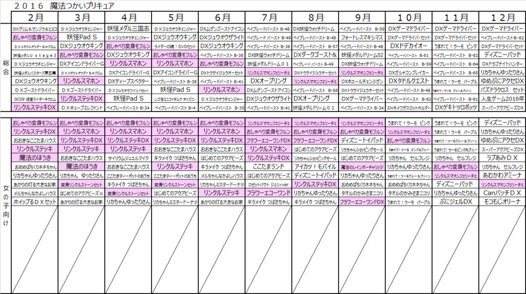f:id:kasumi19732004:20170115101720p:plain