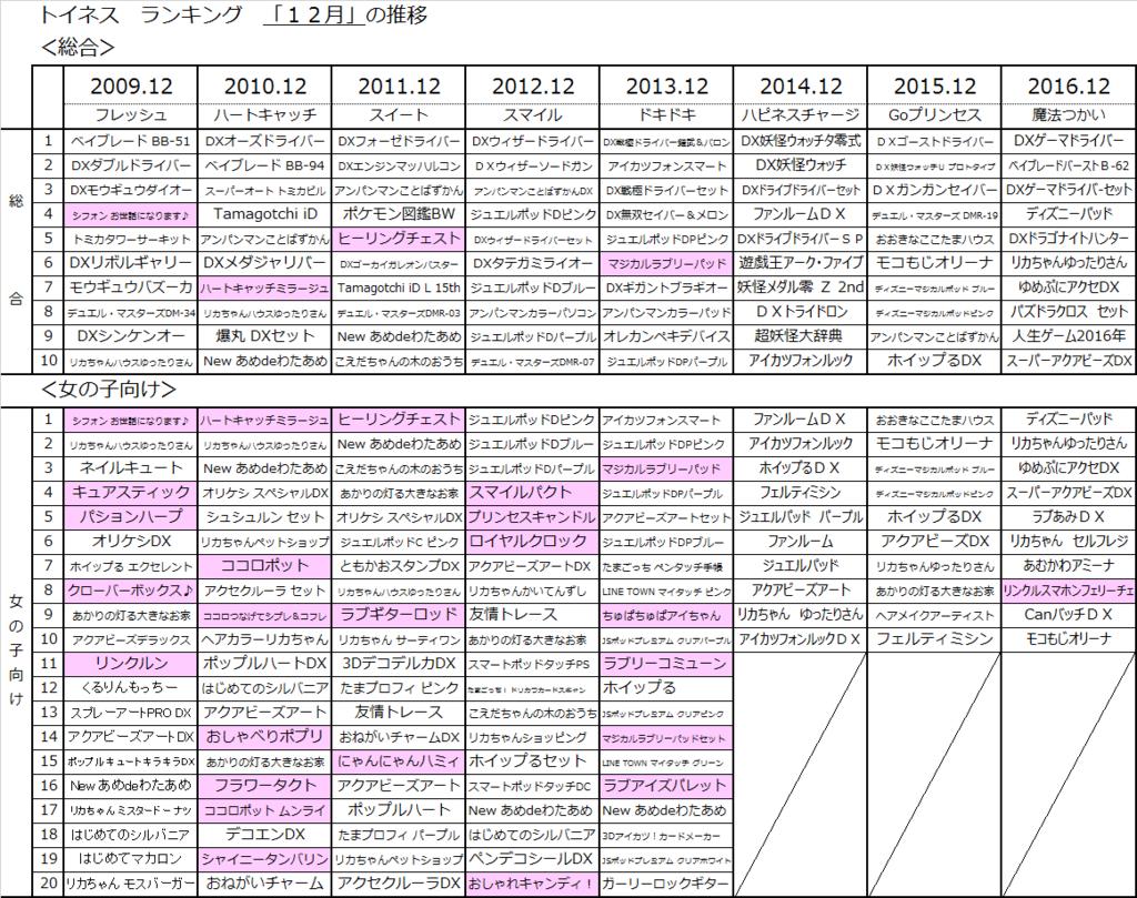 f:id:kasumi19732004:20170115101758p:plain