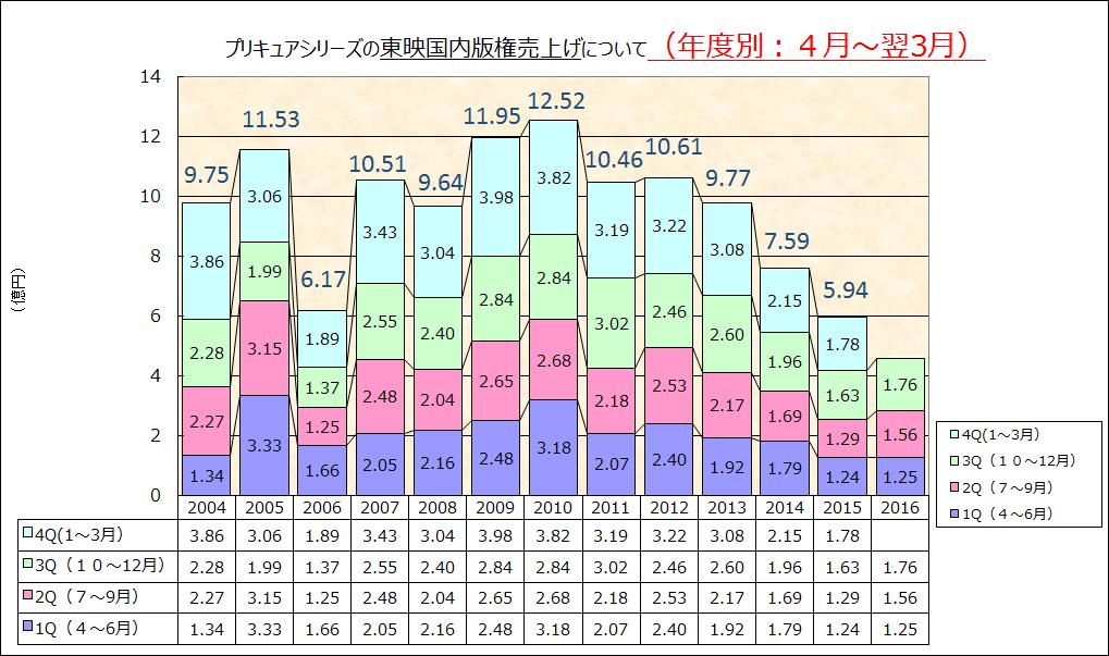 f:id:kasumi19732004:20170127200844p:plain