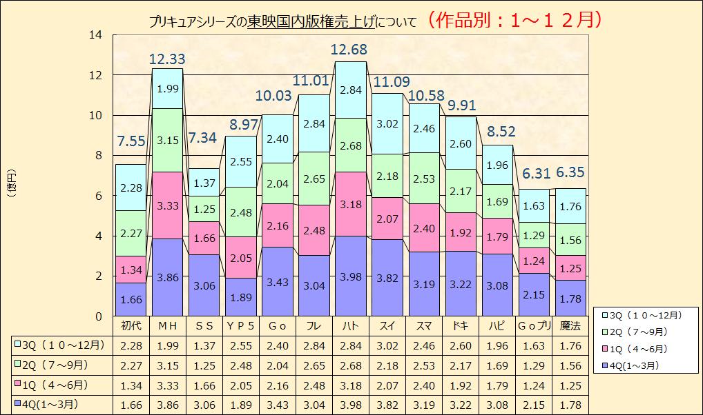 f:id:kasumi19732004:20170127201234p:plain