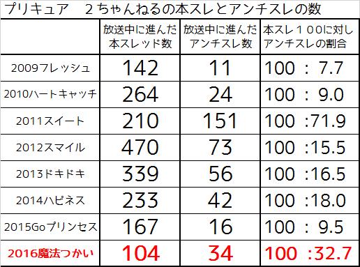 f:id:kasumi19732004:20170128123425p:plain