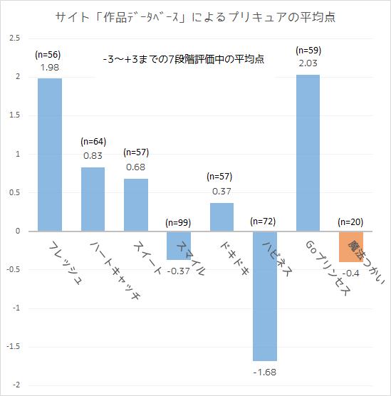 f:id:kasumi19732004:20170128225701p:plain