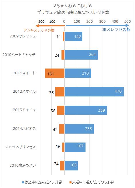 f:id:kasumi19732004:20170129070827p:plain