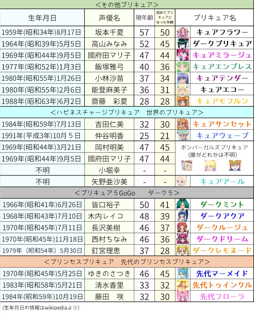 f:id:kasumi19732004:20170202215917p:plain
