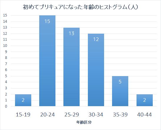 f:id:kasumi19732004:20170202220048p:plain
