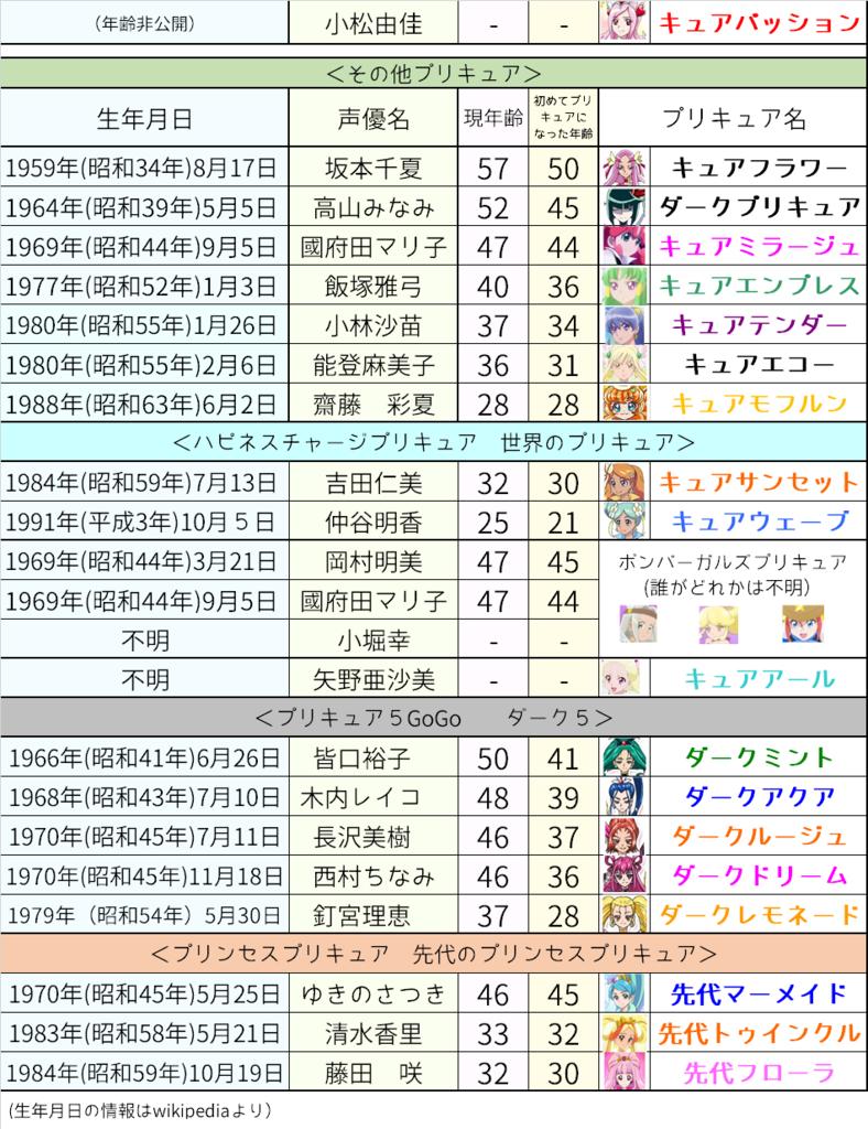 f:id:kasumi19732004:20170202231933p:plain