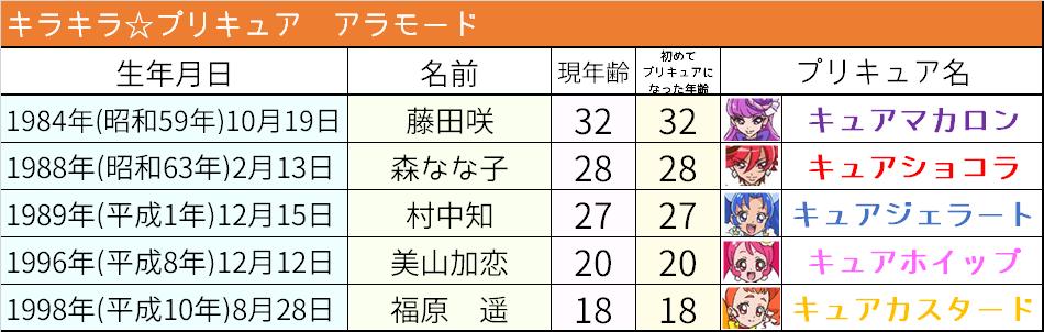 f:id:kasumi19732004:20170202233210p:plain