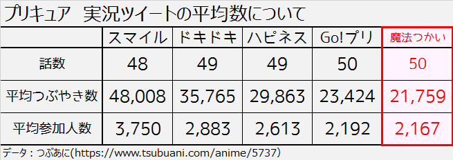 f:id:kasumi19732004:20170204134218p:plain