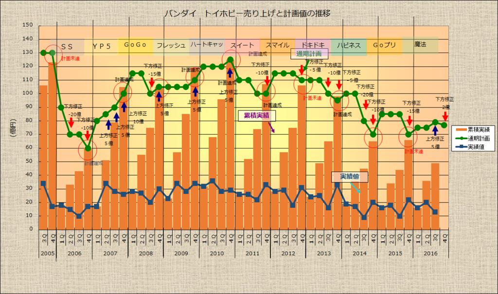 f:id:kasumi19732004:20170207210718p:plain