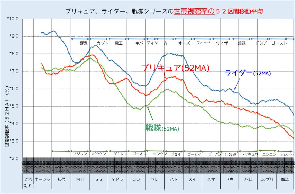 f:id:kasumi19732004:20170211201913p:plain