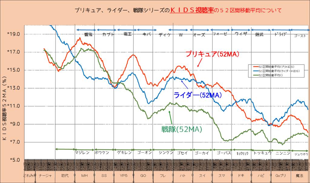 f:id:kasumi19732004:20170211202453p:plain