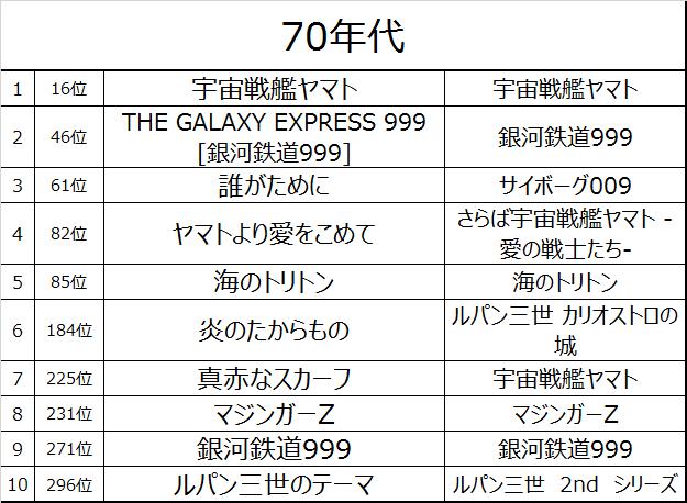 f:id:kasumi19732004:20170219170351p:plain